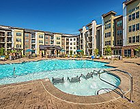 Charlotte, NC Apartments - Perimeter Lofts Apartments