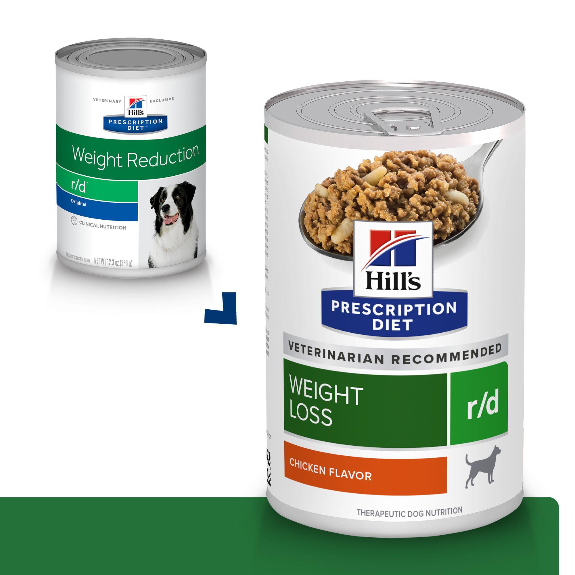 052742701400 UPC - Dog Food | UPC Lookup